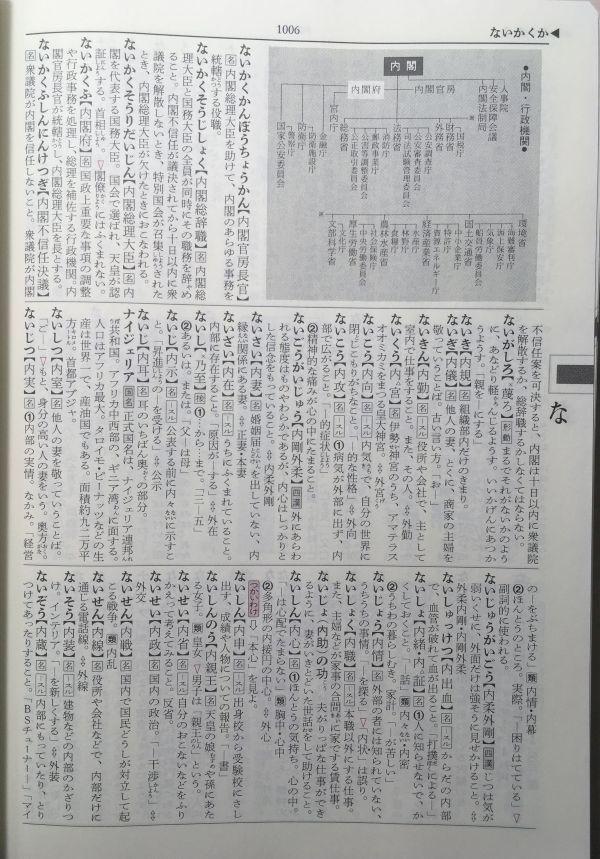 角川必携国語辞典 十一版