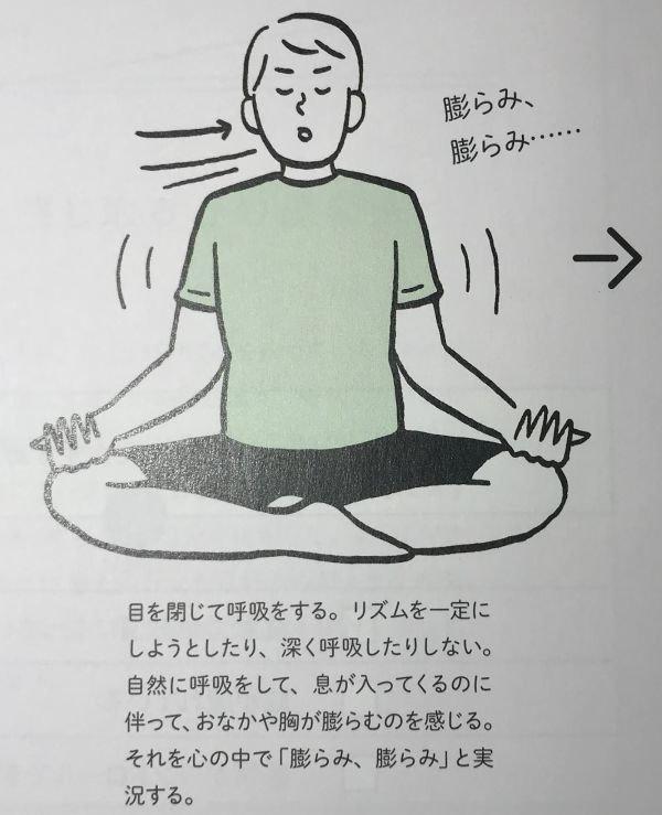 NHKまる得マガジン はじめてのマインドフルネス 瞑想法